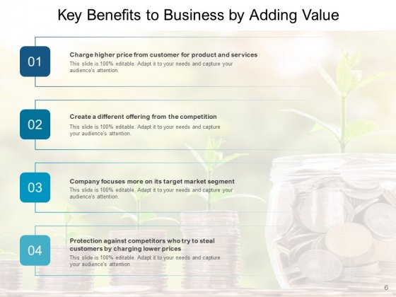 Value_Addition_Product_Employers_Ppt_PowerPoint_Presentation_Complete_Deck_Slide_6