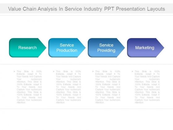 Value Chain Analysis In Service Industry Ppt Presentation Layouts