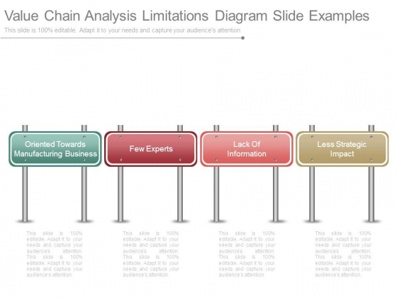 Value Chain Analysis Limitations Diagram Slide Examples - PowerPoint