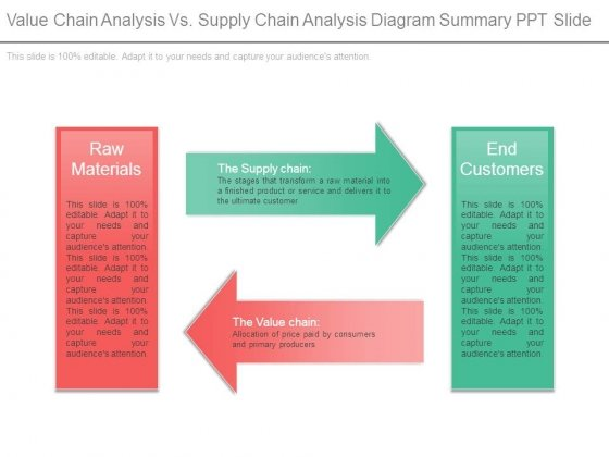 Value Chain Analysis Vs Supply Chain Analysis Diagram Summary Ppt Slide