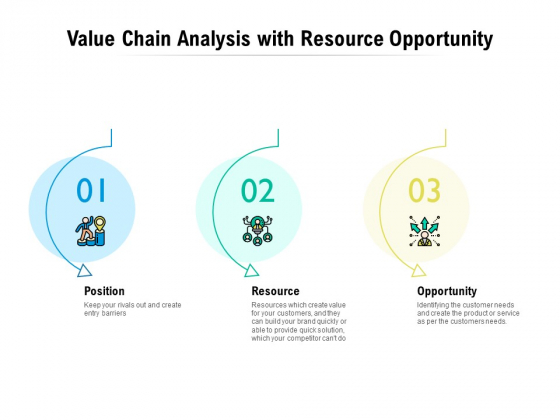 Value Chain Analysis With Resource Opportunity Ppt PowerPoint Presentation Layouts Background Images