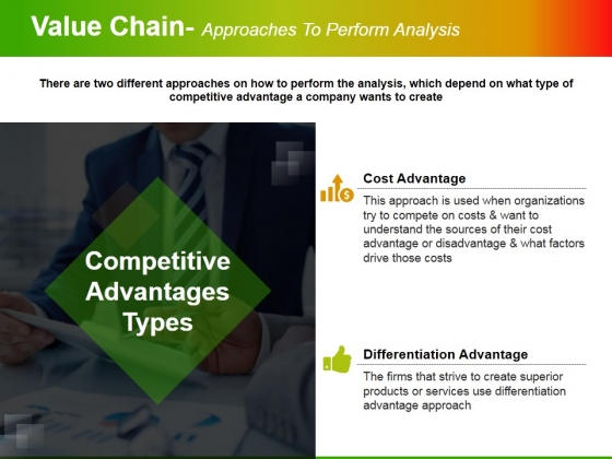 Value Chain Approaches To Perform Analysis Ppt PowerPoint Presentation Outline Show