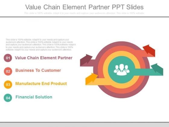 Value Chain Element Partner Ppt Slides