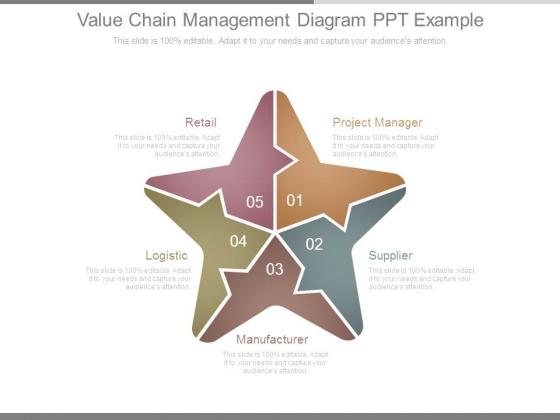 Value Chain Management Diagram Ppt Example