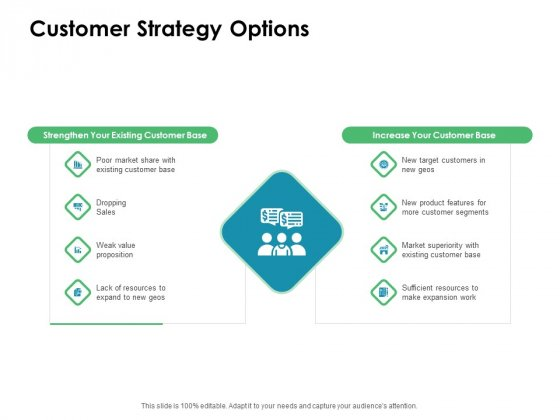 Value Creation Initiatives Customer Strategy Options Ppt Styles Examples PDF