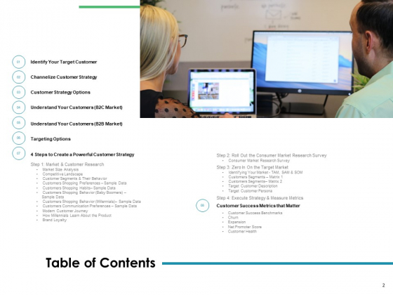 Value_Creation_Initiatives_For_Clients_Ppt_PowerPoint_Presentation_Complete_Deck_With_Slides_Slide_2