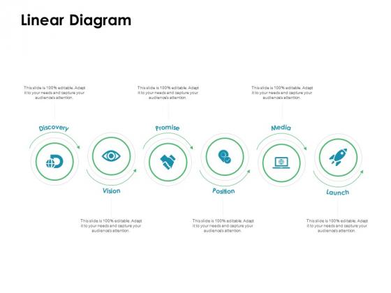 Value Creation Initiatives Linear Diagram Ppt File Skills PDF
