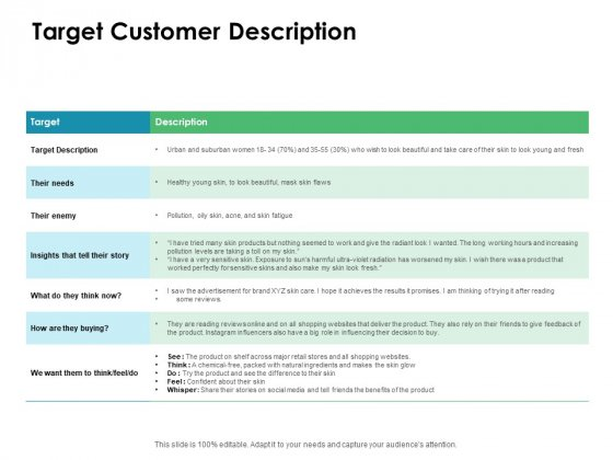 Value Creation Initiatives Target Customer Description Ppt Portfolio Rules PDF