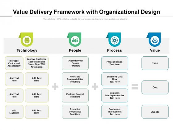 Value Delivery Framework With Organizational Design Ppt PowerPoint Presentation Professional Styles PDF