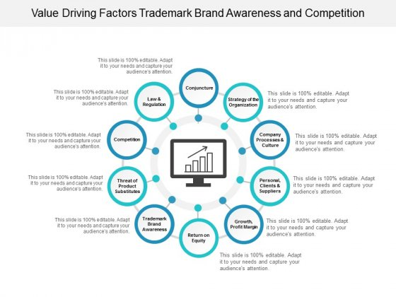 Value Driving Factors Trademark Brand Awareness And Competition Ppt Powerpoint Presentation Slides Influencers
