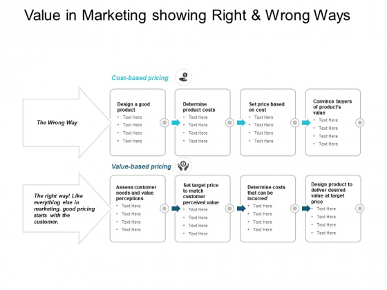 Value In Marketing Showing Right And Wrong Ways Ppt PowerPoint Presentation Professional Master Slide