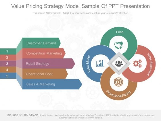 Value Pricing Strategy Model Sample Of Ppt Presentation