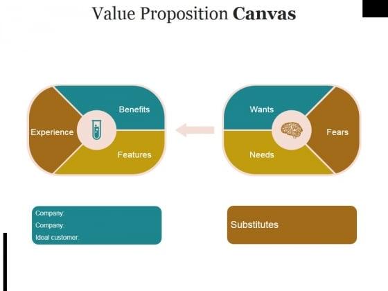 Value Proposition Canvas Ppt PowerPoint Presentation Ideas Pictures
