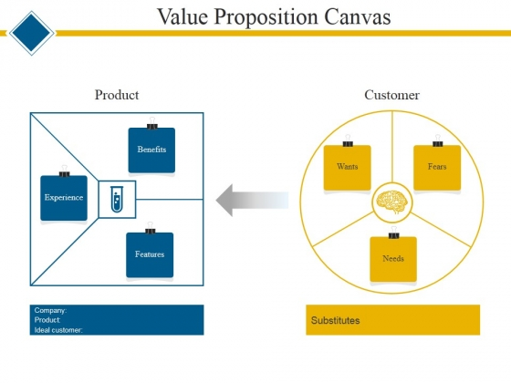 Value Proposition Canvas Ppt PowerPoint Presentation Infographics Example