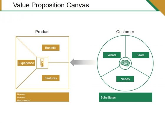 Value Proposition Canvas Ppt PowerPoint Presentation Professional Example File