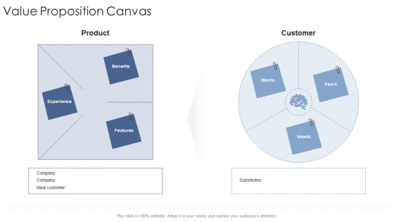 Value Proposition Canvas Startup Business Strategy Ppt Infographics Ideas PDF