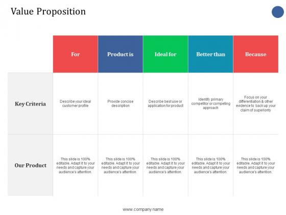 Value Proposition Ppt PowerPoint Presentation Portfolio Master Slide
