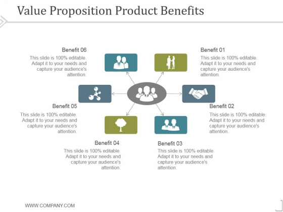 Value Proposition Product Benefits Template 1 Ppt PowerPoint