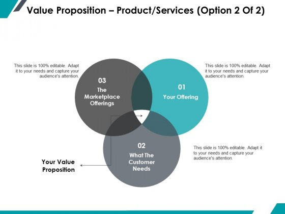 Value Proposition Product Services Marketing Ppt PowerPoint Presentation Gallery Templates