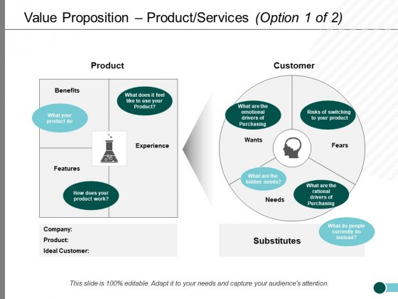 Value Proposition Product Services Ppt PowerPoint Presentation Gallery Rules