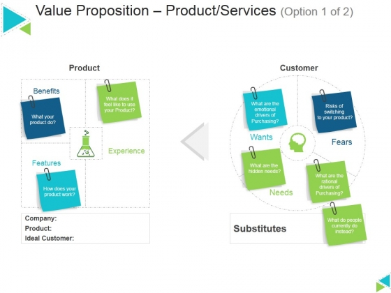 Value Proposition Product Services Template 1 Ppt PowerPoint Presentation Infographics Brochure