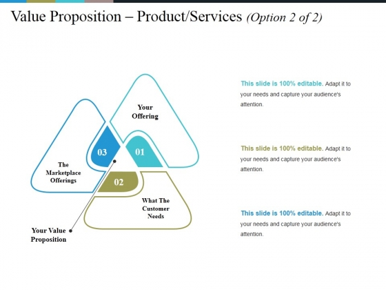 Value Proposition Product Services Template 1 Ppt PowerPoint Presentation Outline Gridlines