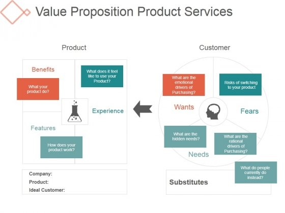 Value Proposition Product Services Template 1 Ppt PowerPoint Presentation Rules