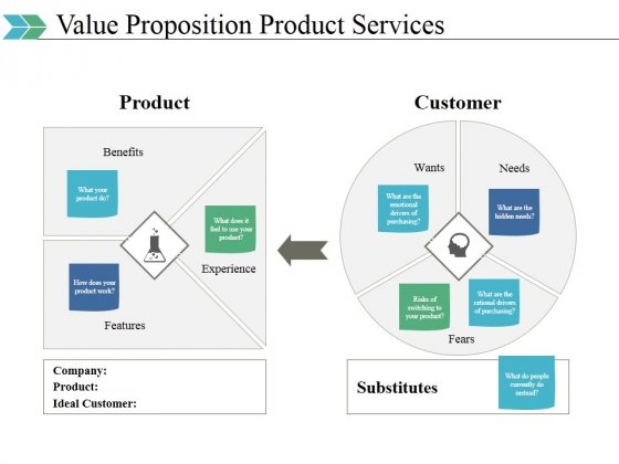 Value_Proposition_Product_Services_Template_2_Ppt_PowerPoint_Presentation_Visual_Aids_Example_2015_Slide_1