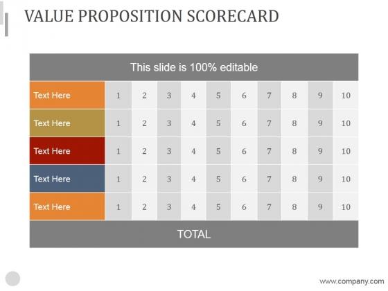 Value Proposition Scorecard Ppt PowerPoint Presentation Summary
