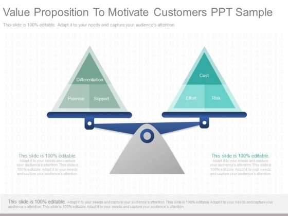 Value Proposition To Motivate Customers Ppt Sample