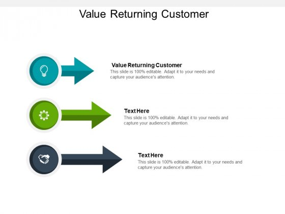Value Returning Customer Ppt PowerPoint Presentation Outline Professional Cpb