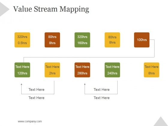 Value Stream Mapping Ppt PowerPoint Presentation Show