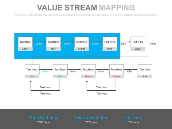 Value Stream Mapping Ppt Slides