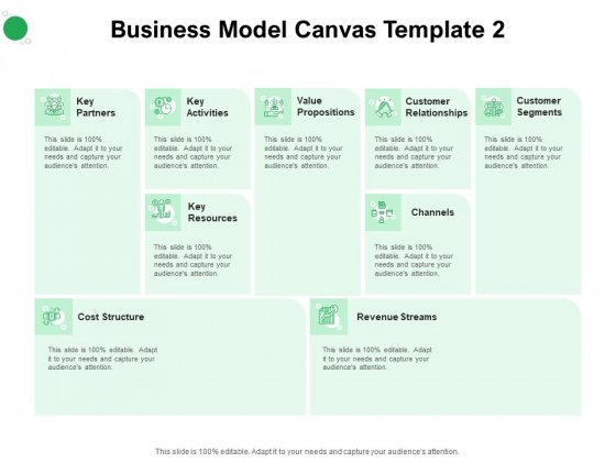 Values Promised By Company Business Model Canvas Cost Ppt Inspiration Graphics Example PDF
