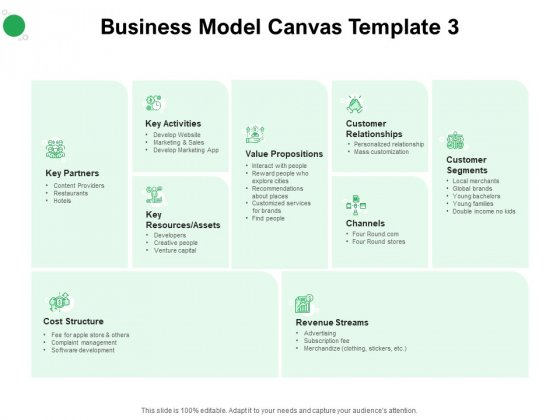 Values Promised By Company Business Model Canvas Develop Ppt Professional Graphics Example PDF