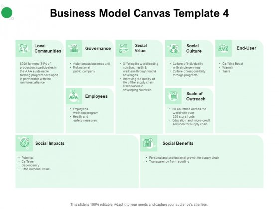 Values Promised By Company Business Model Canvas End Ppt Styles Topics PDF