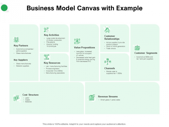 Values Promised By Company Business Model Canvas With Example Ppt Model Layouts PDF