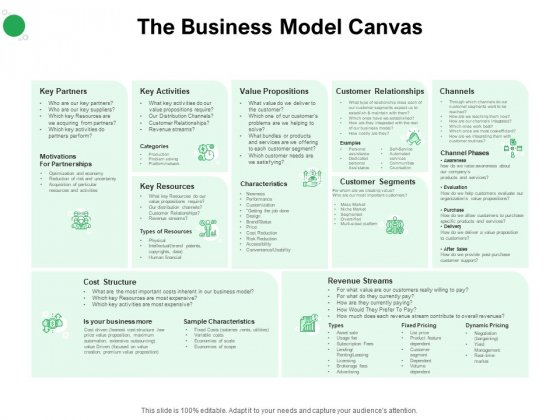 Values Promised By Company The Business Model Canvas Ppt Professional Information PDF