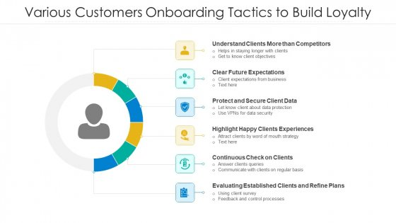 Various Customers Onboarding Tactics To Build Loyalty Ppt Infographic Template Gridlines PDF