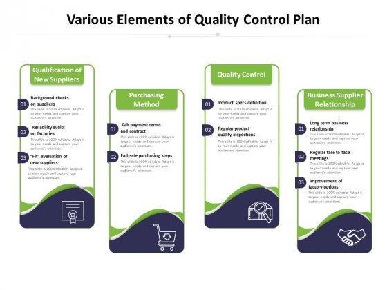 Various Elements Of Quality Control Plan Ppt PowerPoint Presentation Gallery Graphics Download PDF