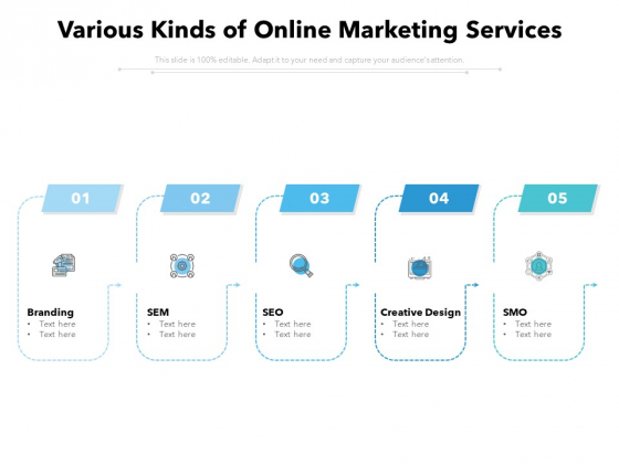 Various Kinds Of Online Marketing Services Ppt PowerPoint Presentation Outline Format Ideas PDF
