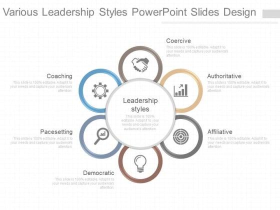 Various Leadership Styles Powerpoint Slides Design