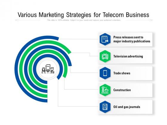 Various Marketing Strategies For Telecom Business Ppt PowerPoint Presentation File Design Ideas PDF