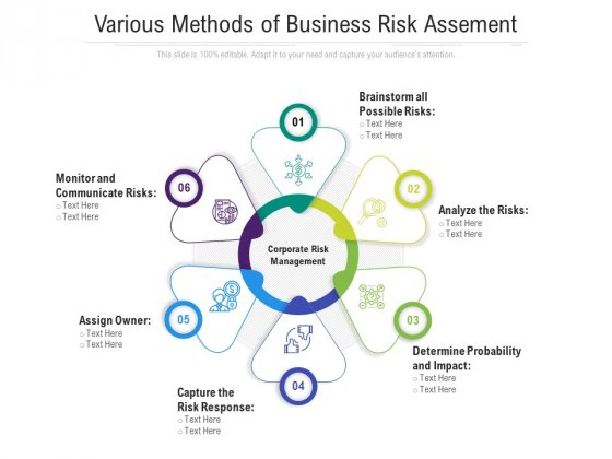 Various Methods Of Business Risk Assement Ppt PowerPoint Presentation Ideas Templates PDF
