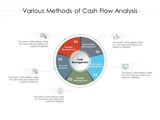 Various Methods Of Cash Flow Analysis Ppt PowerPoint Presentation Model Smartart