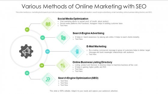 Various Methods Of Online Marketing With SEO Ppt Slides Example Introduction PDF