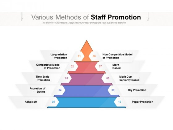 Various_Methods_Of_Staff_Promotion_Ppt_PowerPoint_Presentation_Icon_Clipart_Slide_1