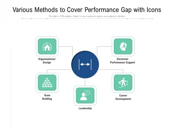 Various Methods To Cover Performance Gap With Icons Ppt Powerpoint Presentation Infographics Aids Pdf