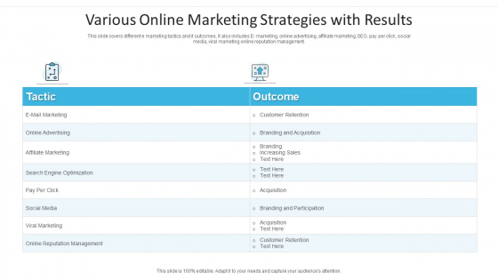 Various Online Marketing Strategies With Results Ppt Layouts Icon PDF