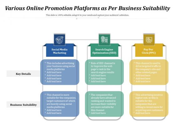 Various Online Promotion Platforms As Per Business Suitability Ppt PowerPoint Presentation Model Files PDF